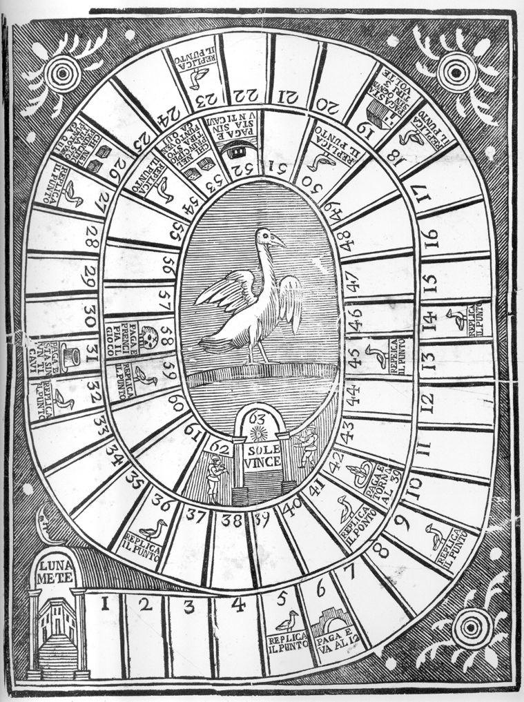 La struttura simbolica del gioco dell 39 oca for Gioco dell oca da stampare e colorare